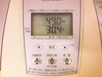 0309の体重